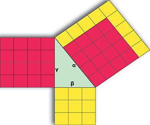 pythagorean_theorem-1